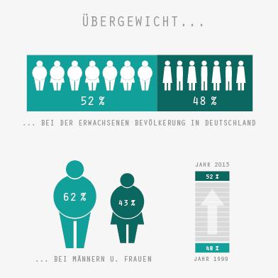 Relevanz_Infografik_Beitragsbild-01